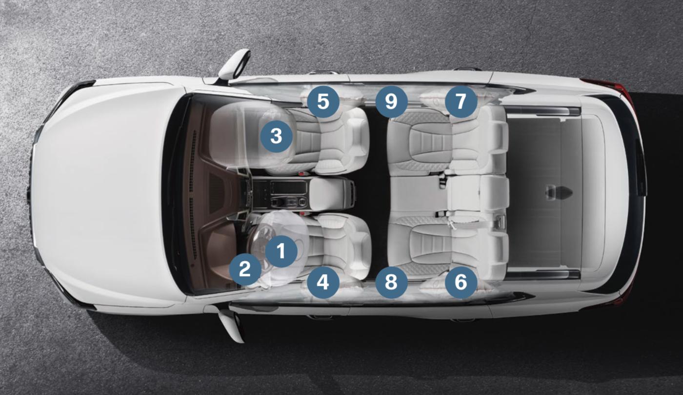 New Rexton 9 airbags